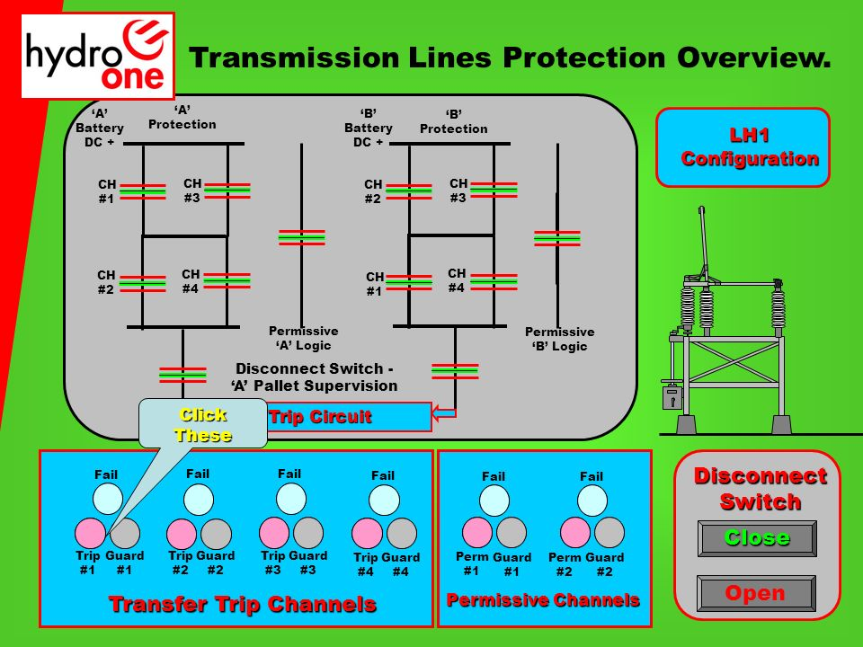 transmission line protection Distance protection scheme for protection of long transmission line considering the effect of fault resistance by using the ann approach international journal of.