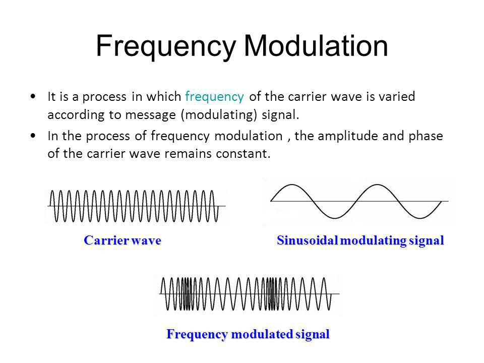 Frequency modulated signal
