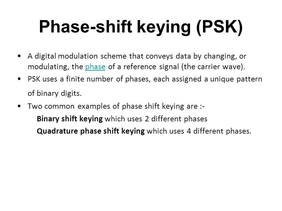 Phase-shift keying (PSK)