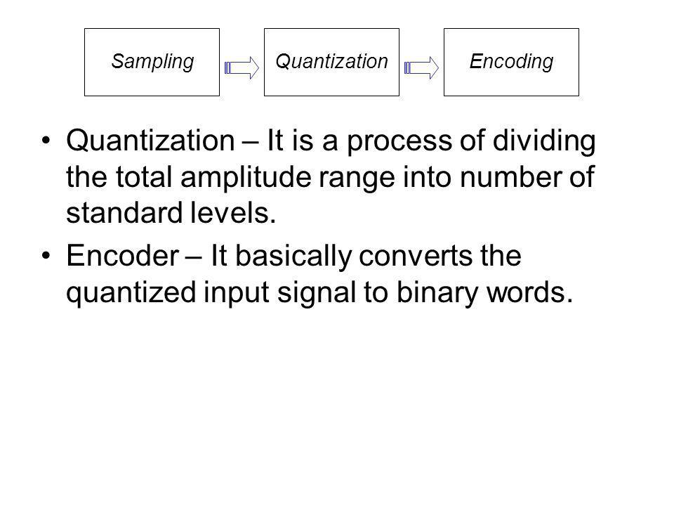 Sampling Quantization. Encoding. Quantization – It is a process of dividing the total amplitude range into number of standard levels.