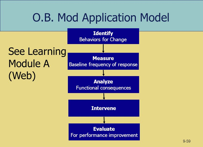 critically evaluate three monetary strategies of 122 module 4: how to evaluate the programme the type of evaluation to be conducted will depend on a number of factors these include the aims of the evaluation itself.