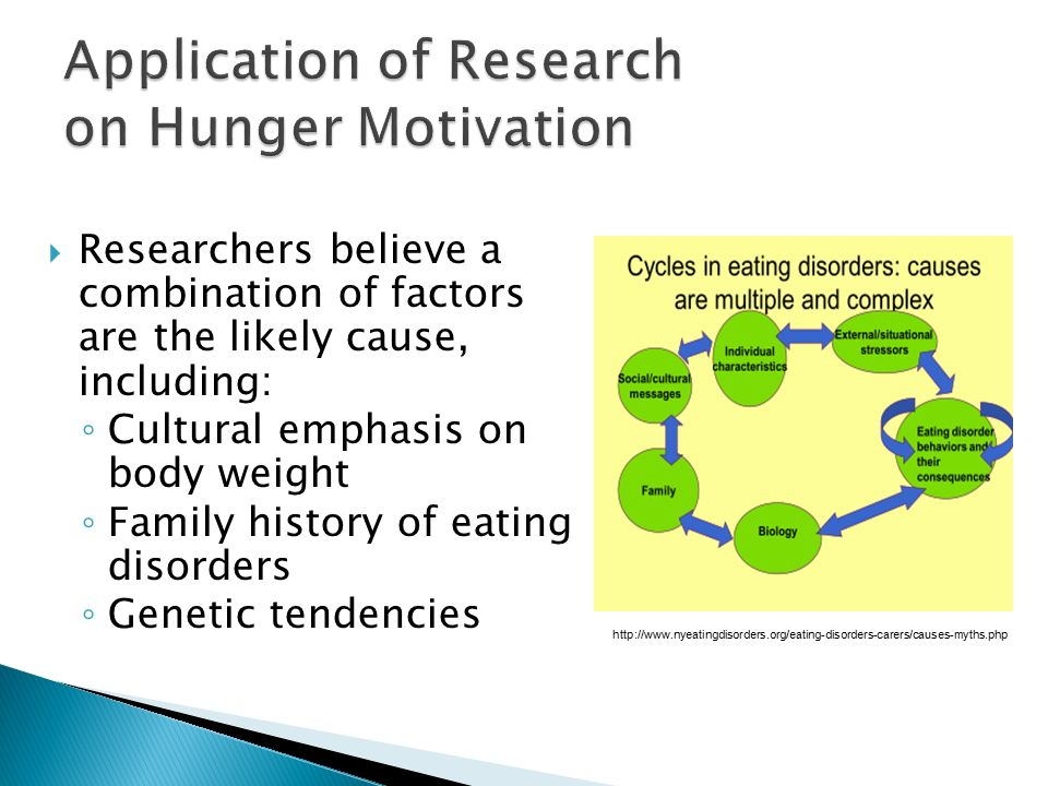 Application of Research on Hunger Motivation