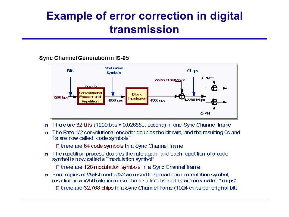 Example of error correction in digital transmission