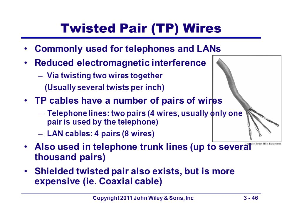 Twisted Pair (TP) Wires
