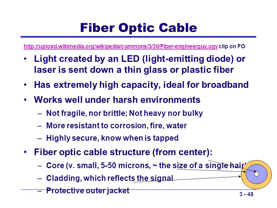 Fiber Optic Cable   clip on FO.