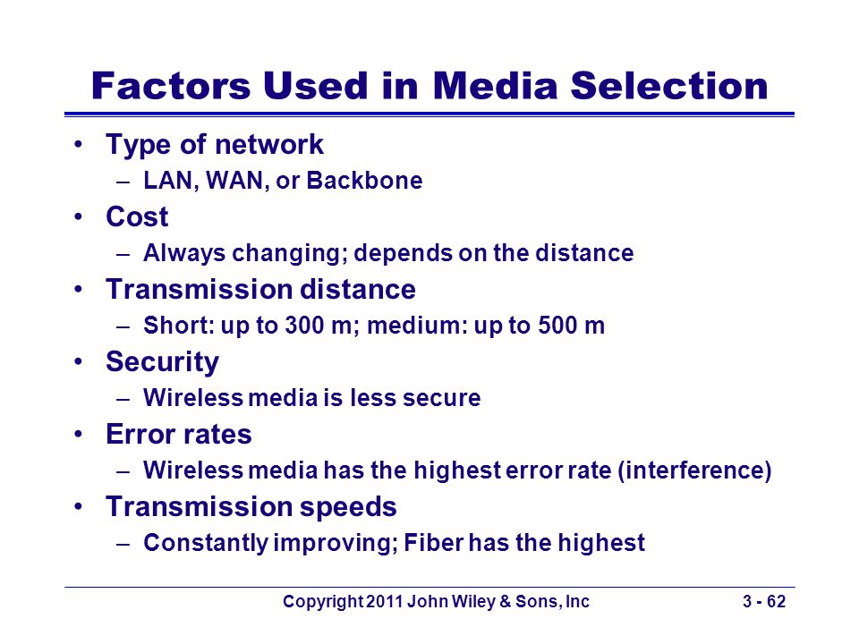 Factors Used in Media Selection