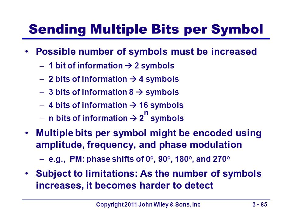 Sending Multiple Bits per Symbol