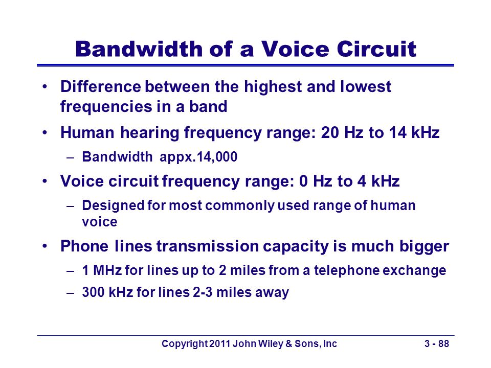 Bandwidth of a Voice Circuit