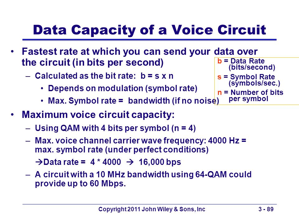 Data Capacity of a Voice Circuit