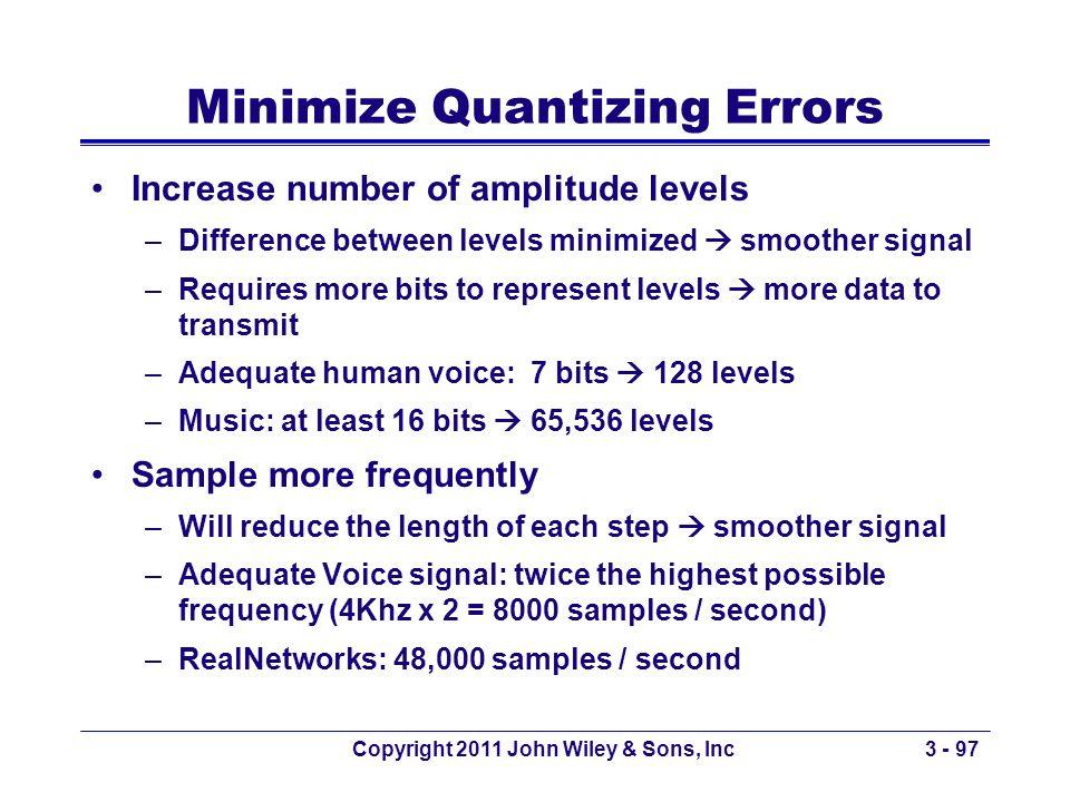 Minimize Quantizing Errors