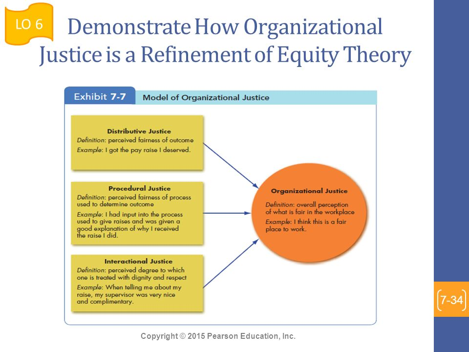influence of different dimensions of organizational justice Organizational justice: an analysis of approaches, dimensions and outcomes organizational justice, dimensions of justice.