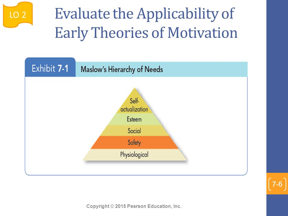 evaluate motivation theories In a historical perspective, the content theories tend to be the earliest theories of motivation or later modifications of early theories within the work environment they have had the in evaluating herzberg's theory do you consider it more a theory of motivation or job satisfaction do you agree with his placement of factors on.