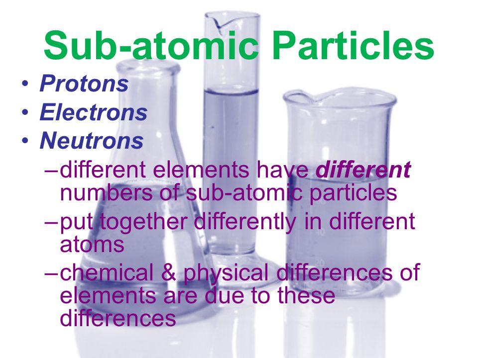 Sub-atomic Particles Protons Electrons Neutrons
