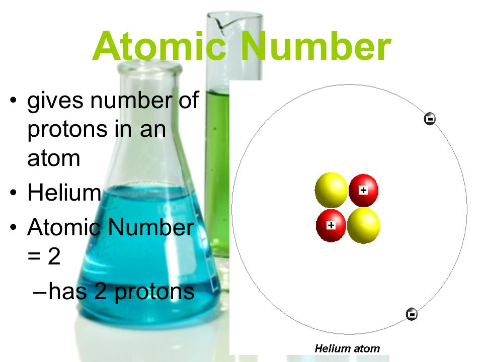 Atomic Number gives number of protons in an atom Helium