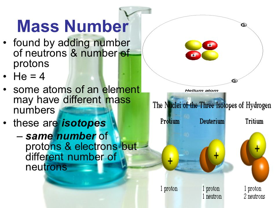 Mass Number found by adding number of neutrons & number of protons