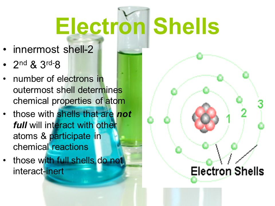 Electron Shells innermost shell-2 2nd & 3rd-8