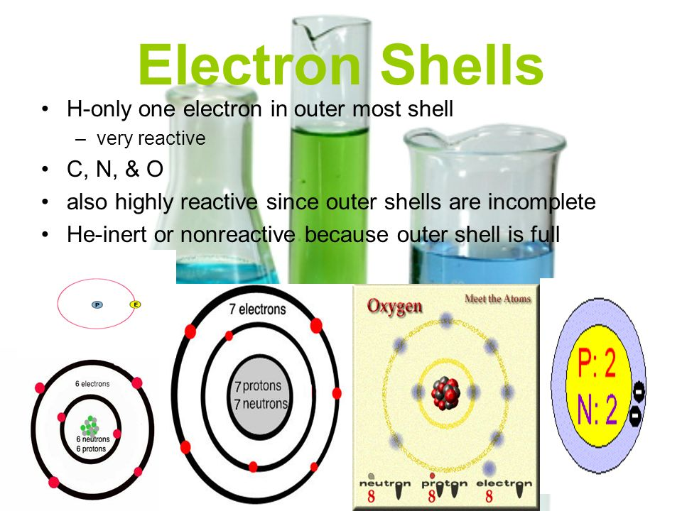 Electron Shells H-only one electron in outer most shell C, N, & O