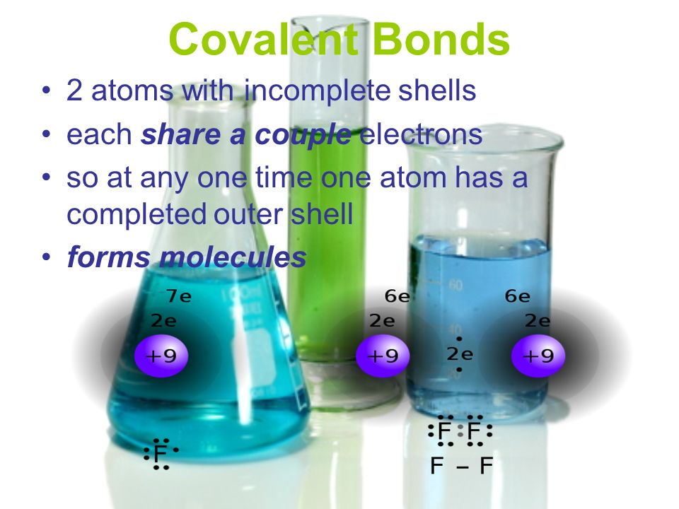 Covalent Bonds 2 atoms with incomplete shells