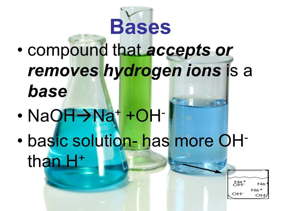 Bases compound that accepts or removes hydrogen ions is a base