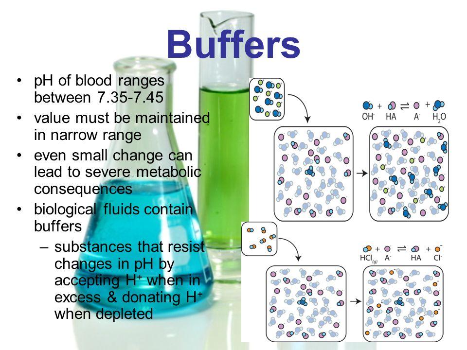 Buffers pH of blood ranges between 7.35-7.45