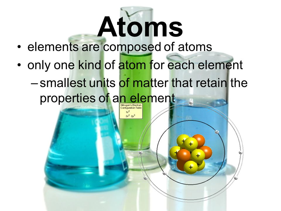 Atoms elements are composed of atoms