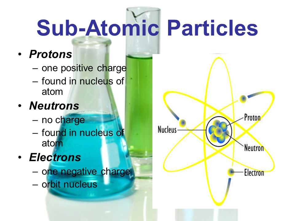 Sub-Atomic Particles Protons Neutrons Electrons one positive charge