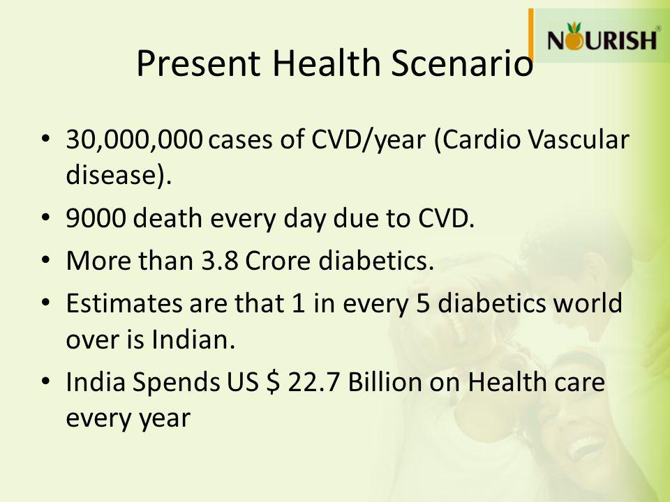 Present Health Scenario