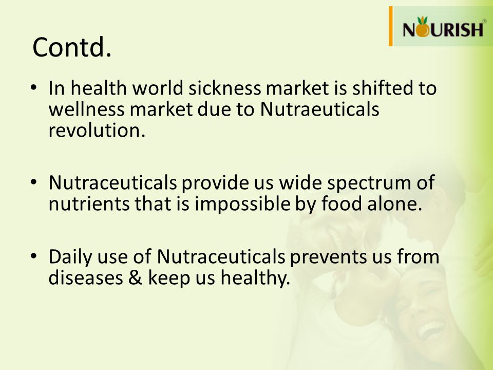 Contd.In health world sickness market is shifted to wellness market due to Nutraeuticals revolution.