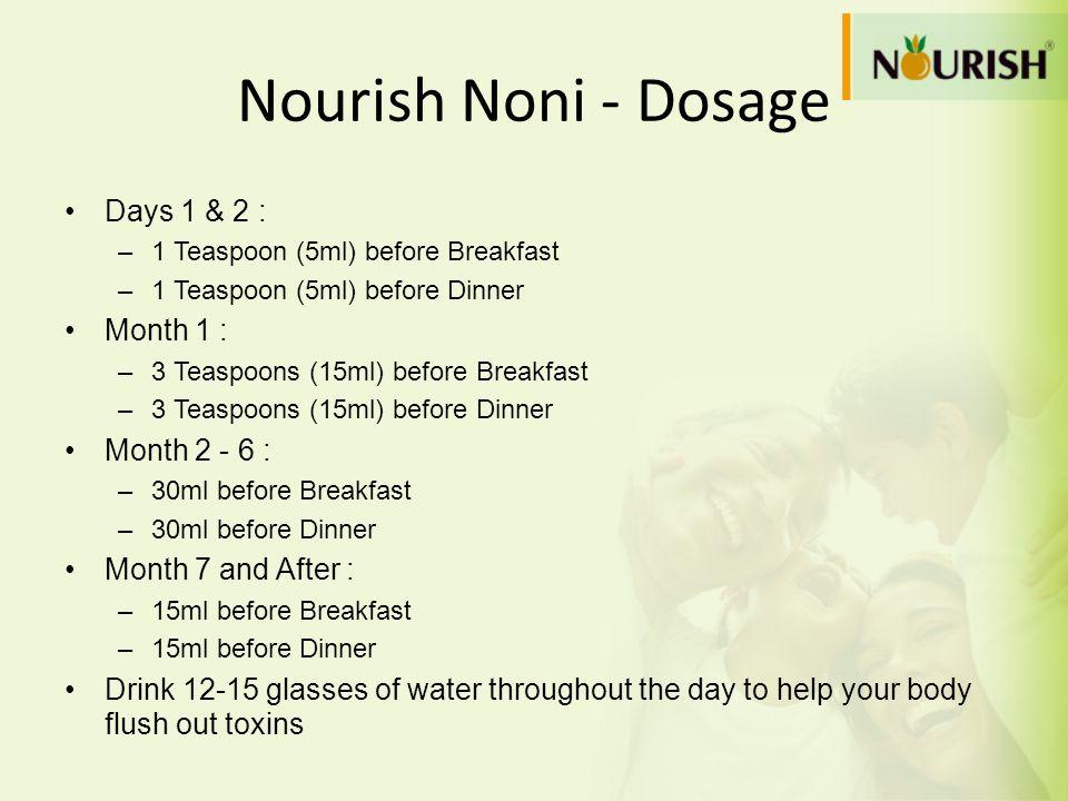 Nourish Noni - Dosage Days 1 & 2 : Month 1 : Month 2 - 6 :