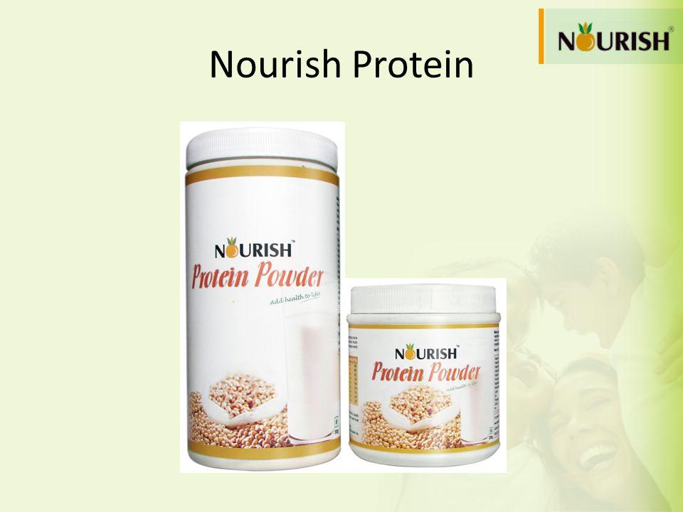 Nourish Protein