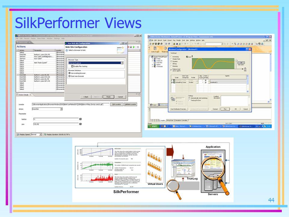 SilkPerformer Views
