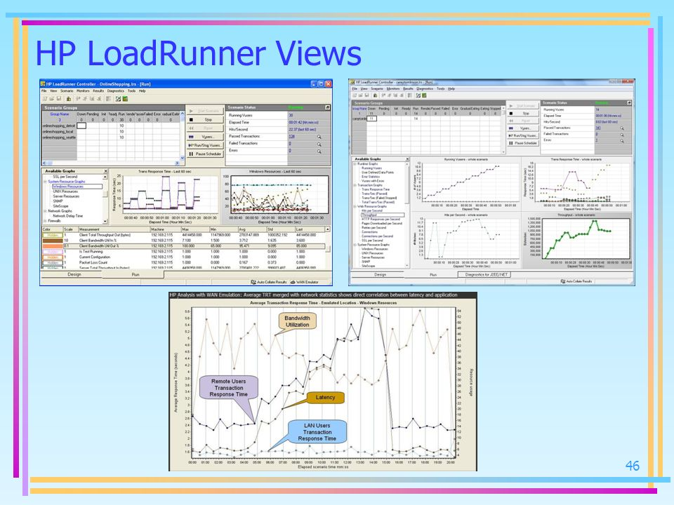 HP LoadRunner Views
