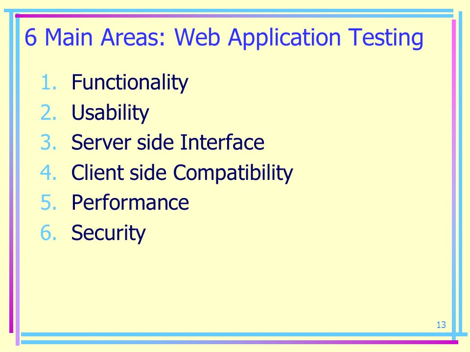 6 Main Areas: Web Application Testing