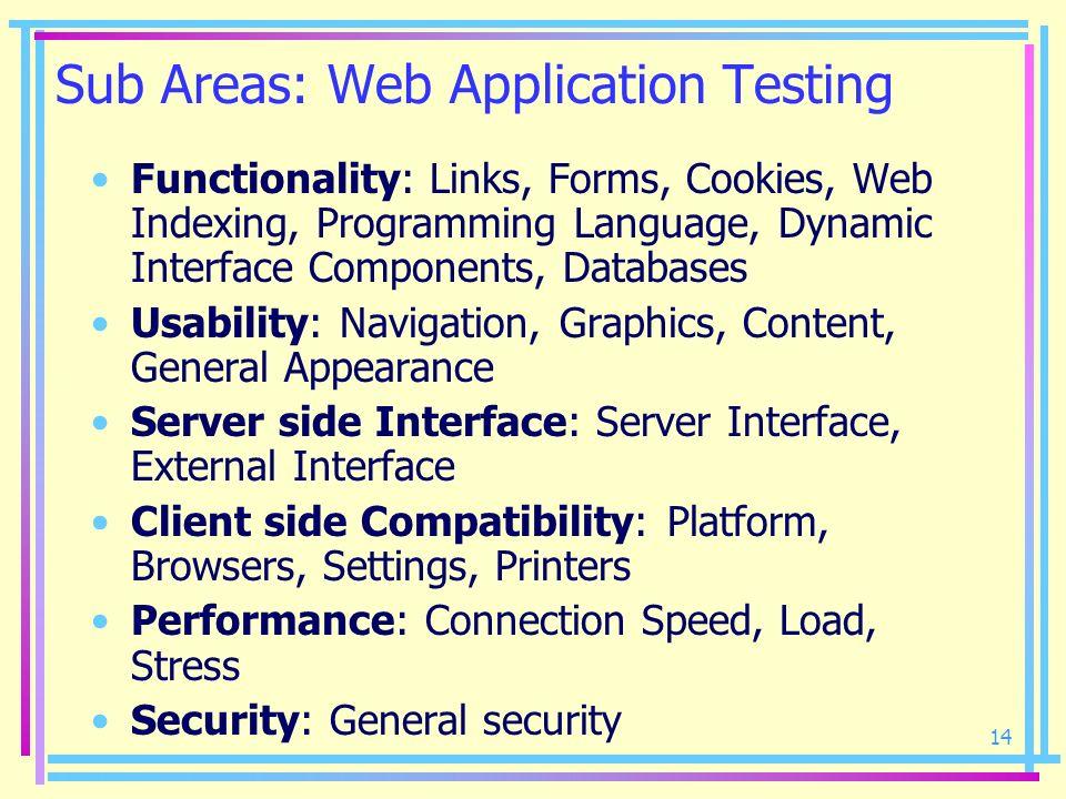 Sub Areas: Web Application Testing