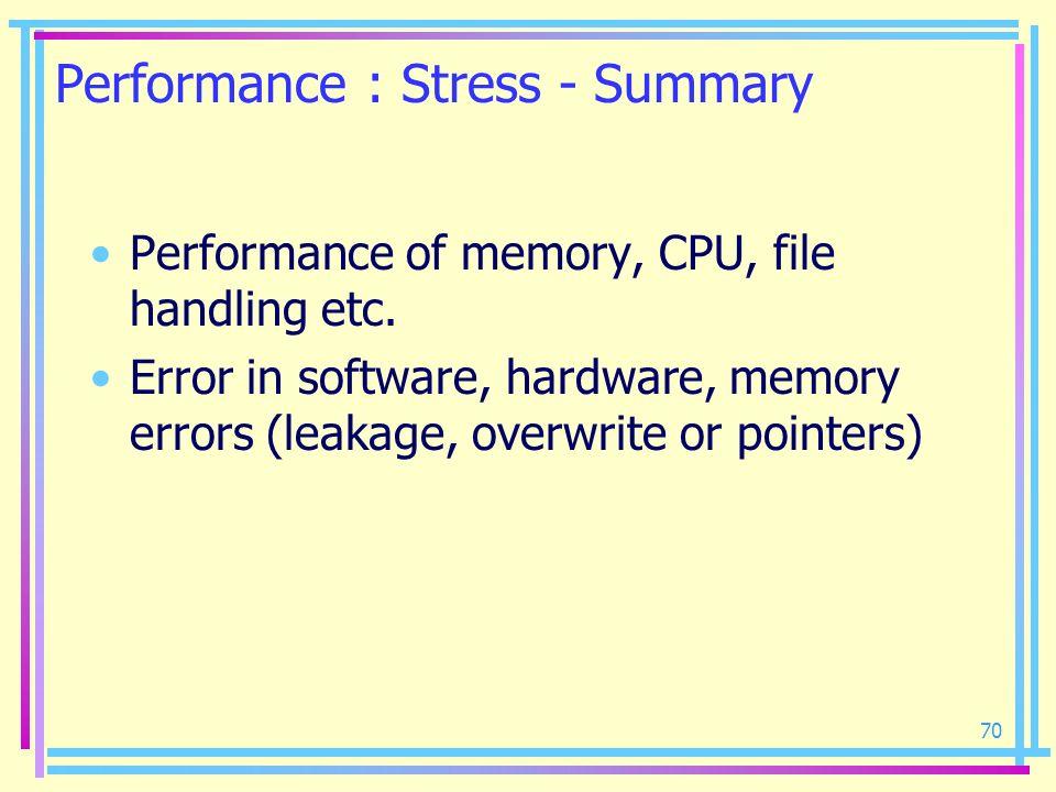 Performance : Stress - Summary
