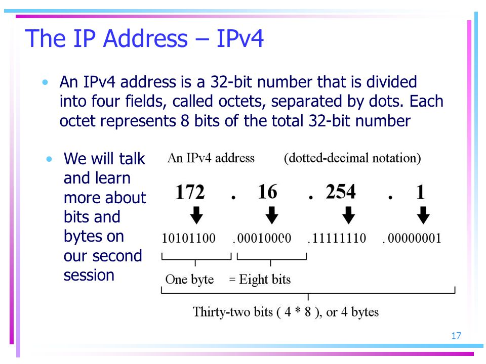 The IP Address – IPv4