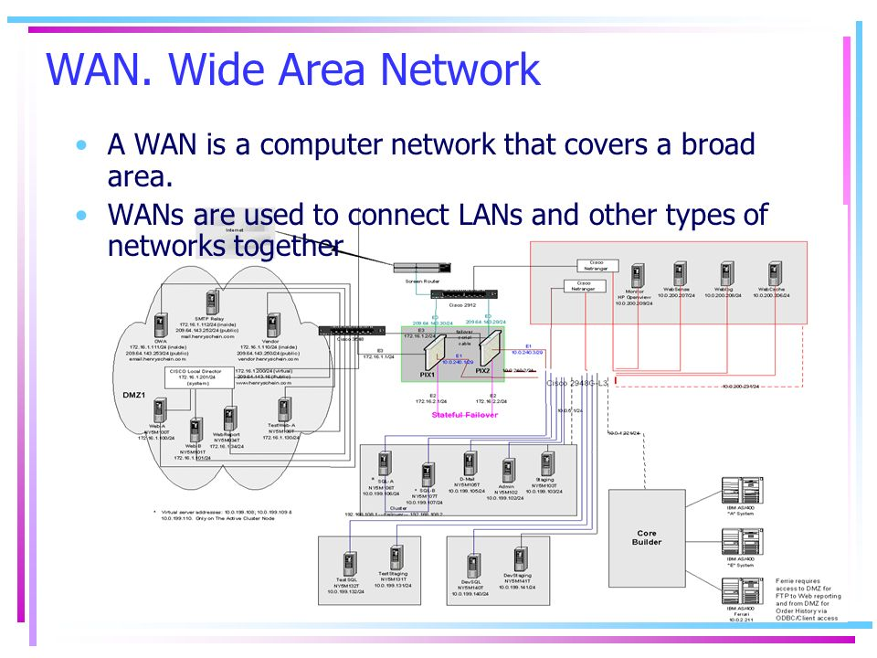 WAN. Wide Area Network A WAN is a computer network that covers a broad area.