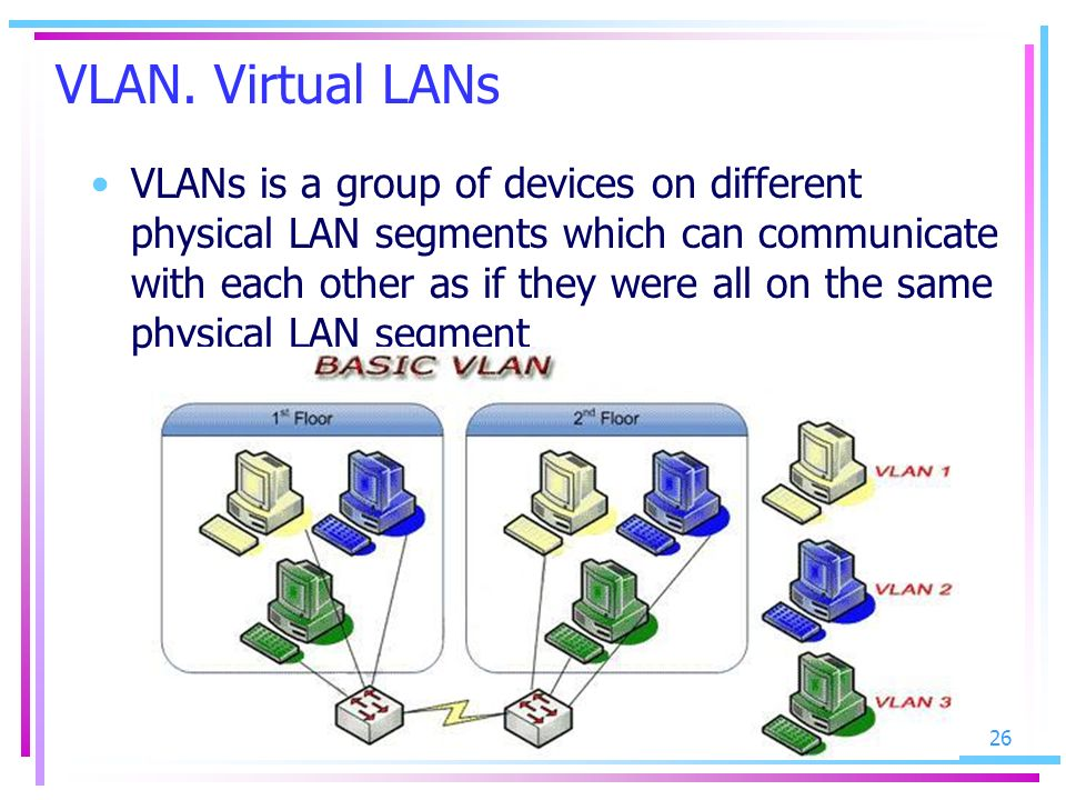 VLAN. Virtual LANs