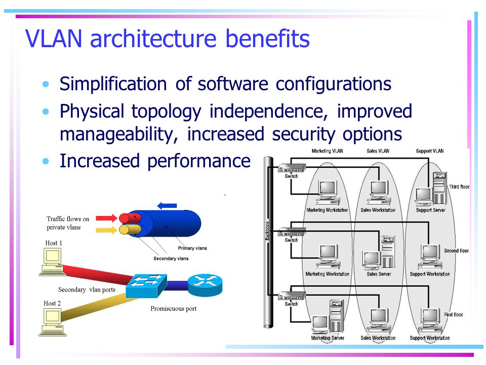 VLAN architecture benefits