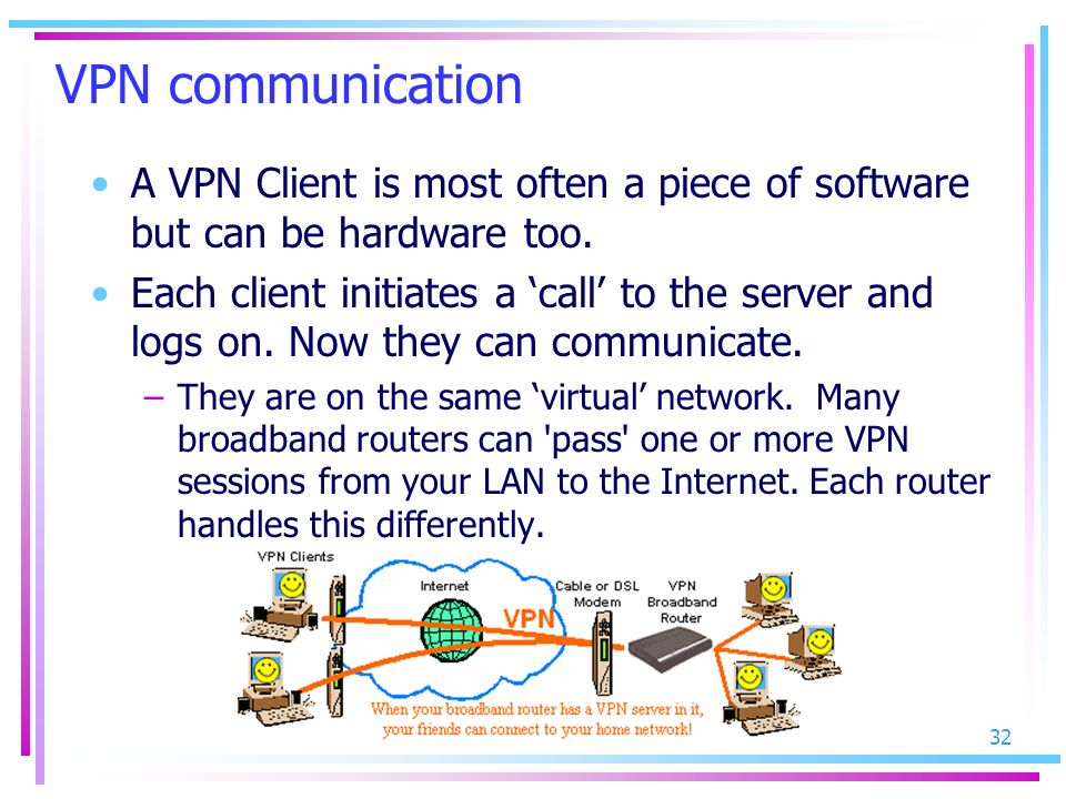 VPN communication A VPN Client is most often a piece of software but can be hardware too.