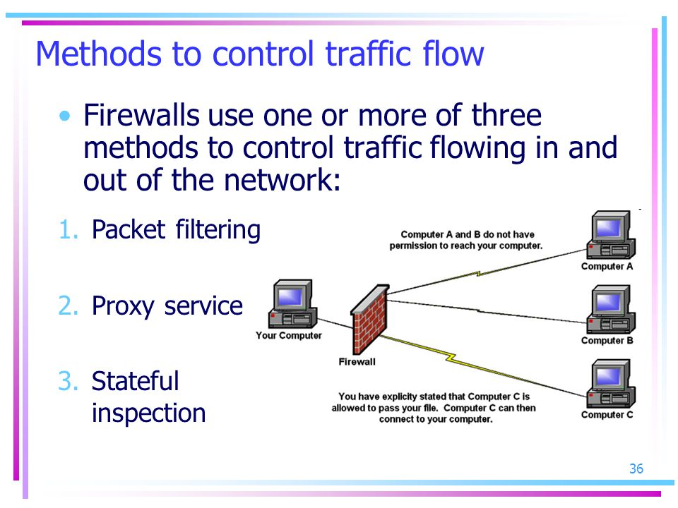 Methods to control traffic flow