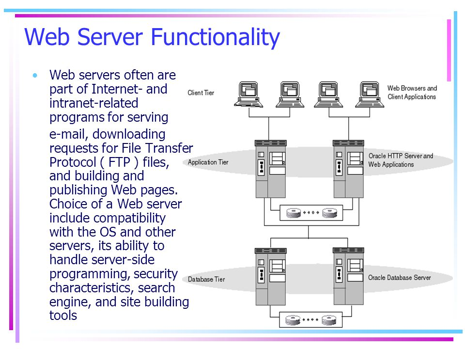 Web Server Functionality