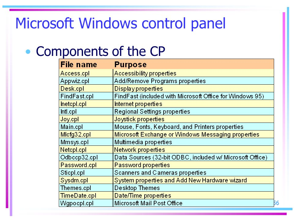 Microsoft Windows control panel