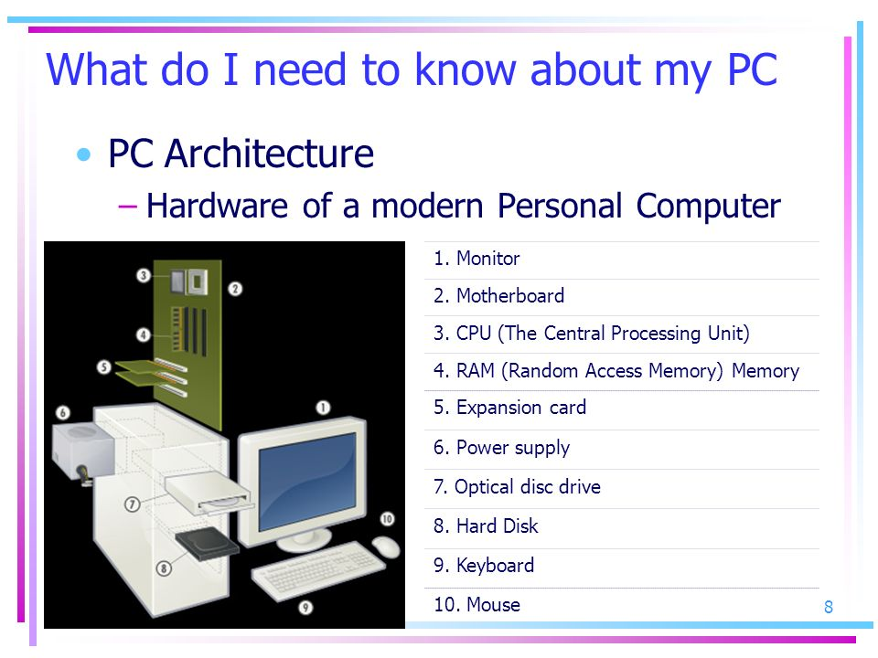 What do I need to know about my PC