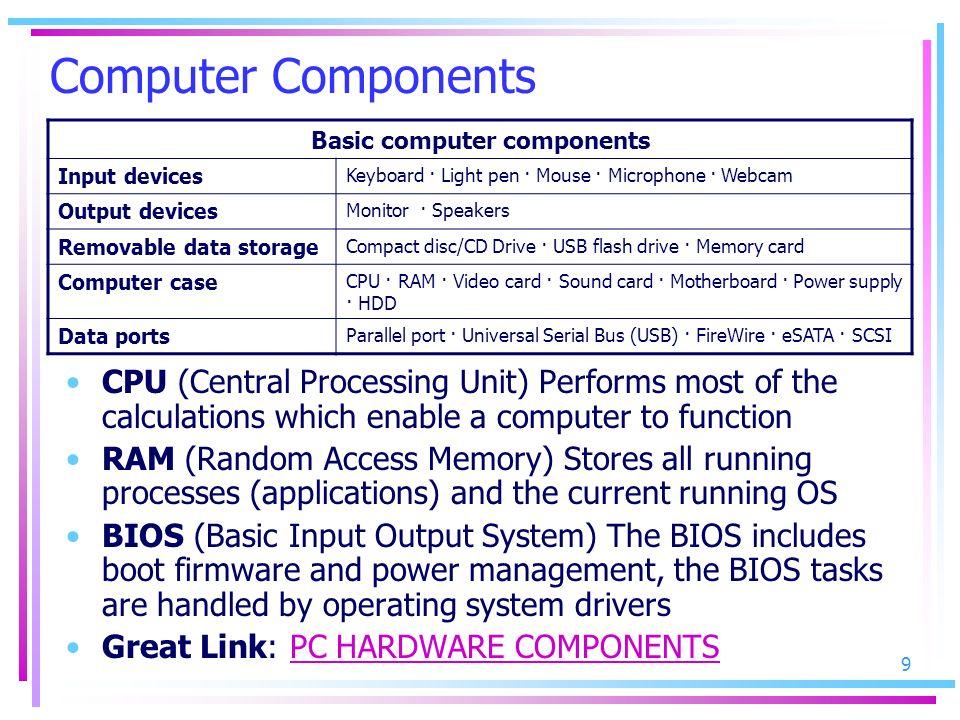 Basic computer components