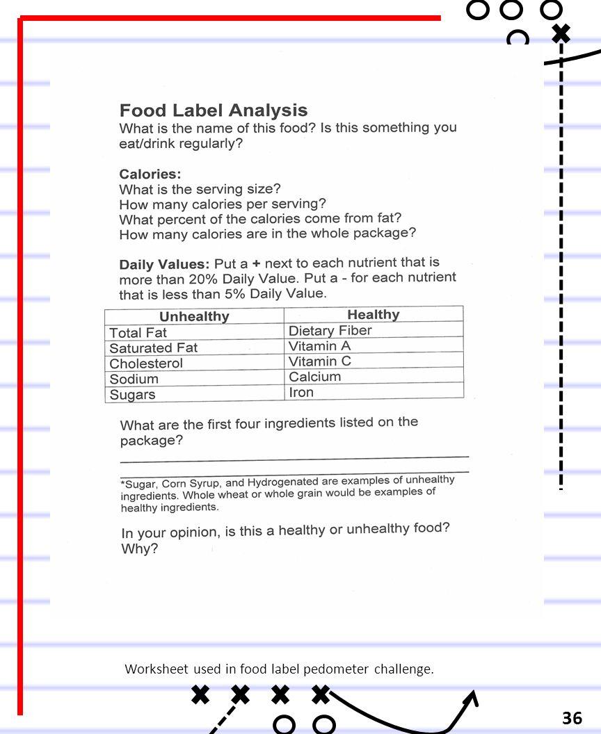 favorite nutrition label analysis worksheet. Black Bedroom Furniture Sets. Home Design Ideas