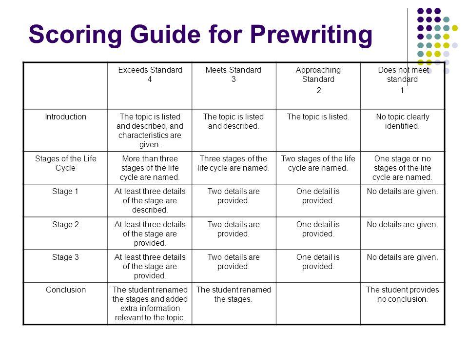 Scoring Guide for Prewriting