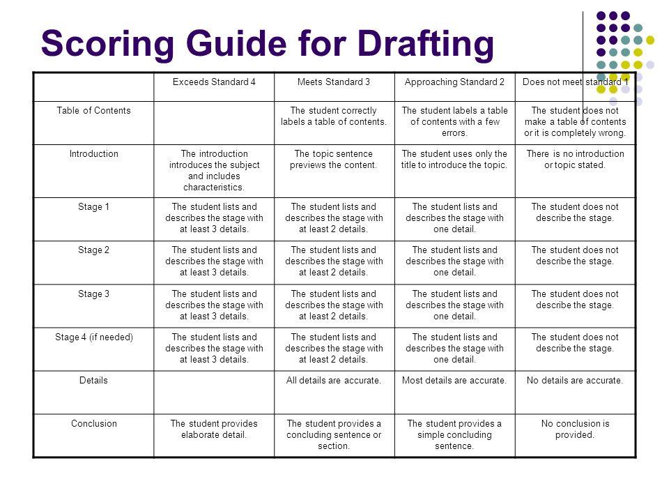 Scoring Guide for Drafting