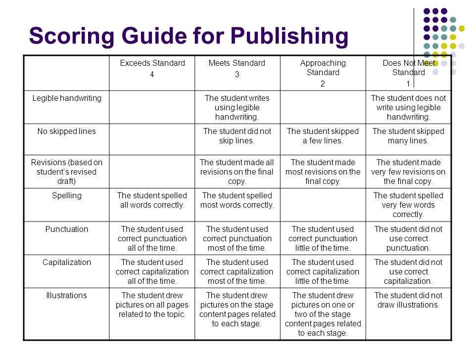 Scoring Guide for Publishing