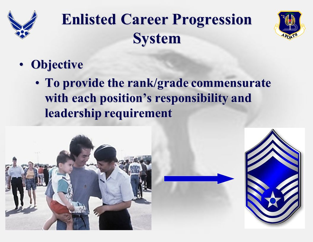 Enlisted Career Progression System